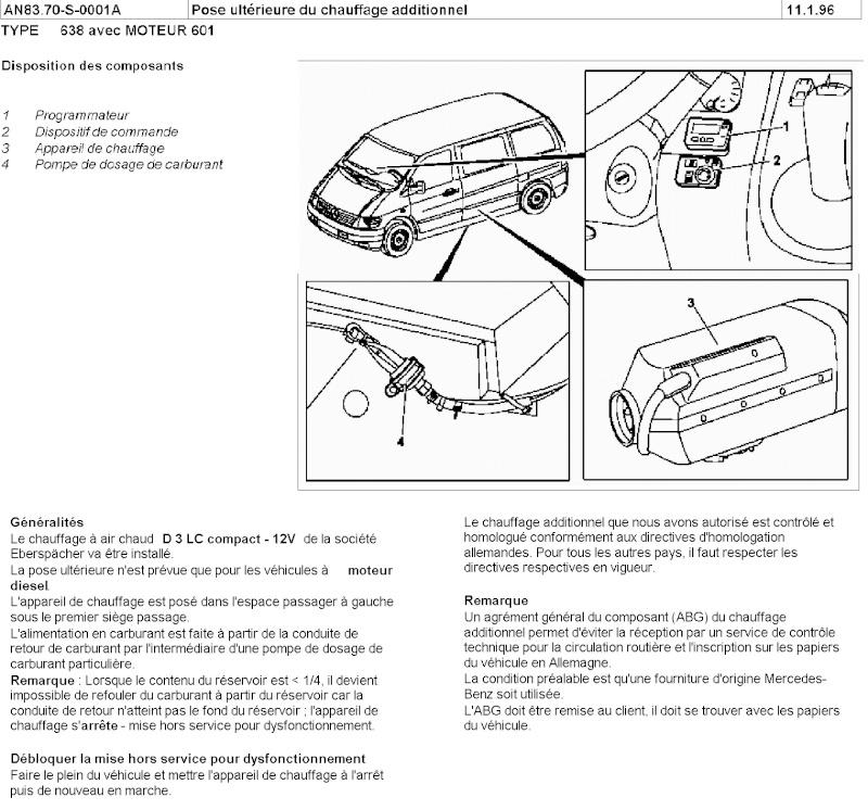 Comment acquérir un kit de transformation en chauffage stationnaire pour mon vito f ? Vito10