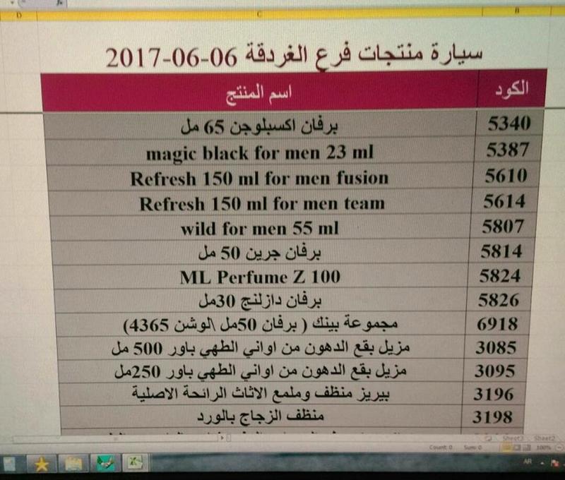 منتجات ماى واى التى توفرت اليوم الثلاثاء 6-6-2017  بفرع الغردقه 10036