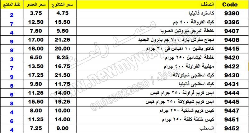 بيان اسعار منتجات ماى واى في شهر مارس 2017  << سعر الكتالوج - سعر العضو - عدد النقاط >> 45_o11