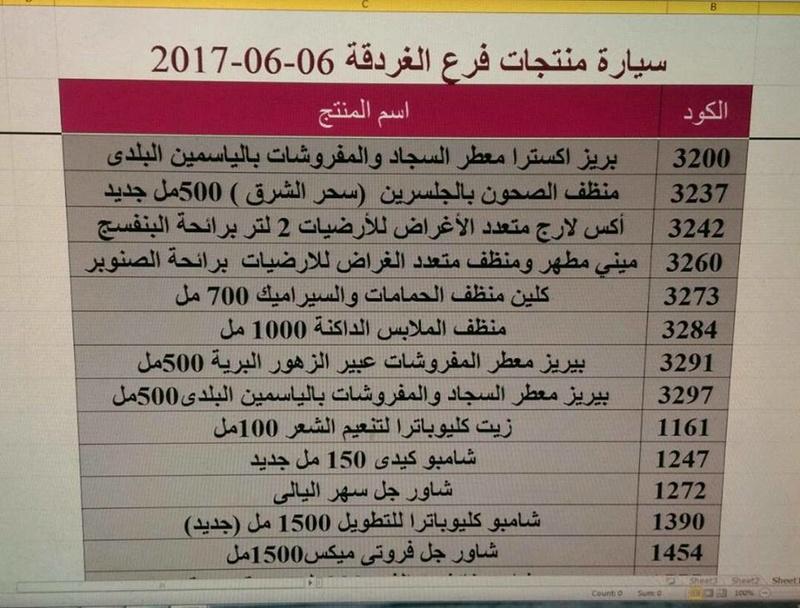 منتجات ماى واى التى توفرت اليوم الثلاثاء 6-6-2017  بفرع الغردقه 520