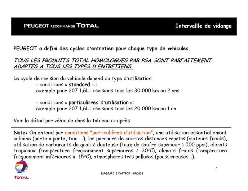 Plan d'entretien des 206 CC tous types Total_10