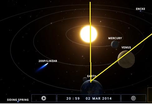 CONJUNCIONES PLANETARIAS MAYO 2015 Planet10