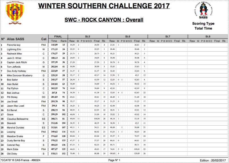 Winter Southern Challenge 2017 - LA FINALE - Page 3 Captur16
