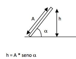 """Passage en mode """"Off-Grid"""" - Déconnecté du réseau électrique - Page 2 Panelh10"""