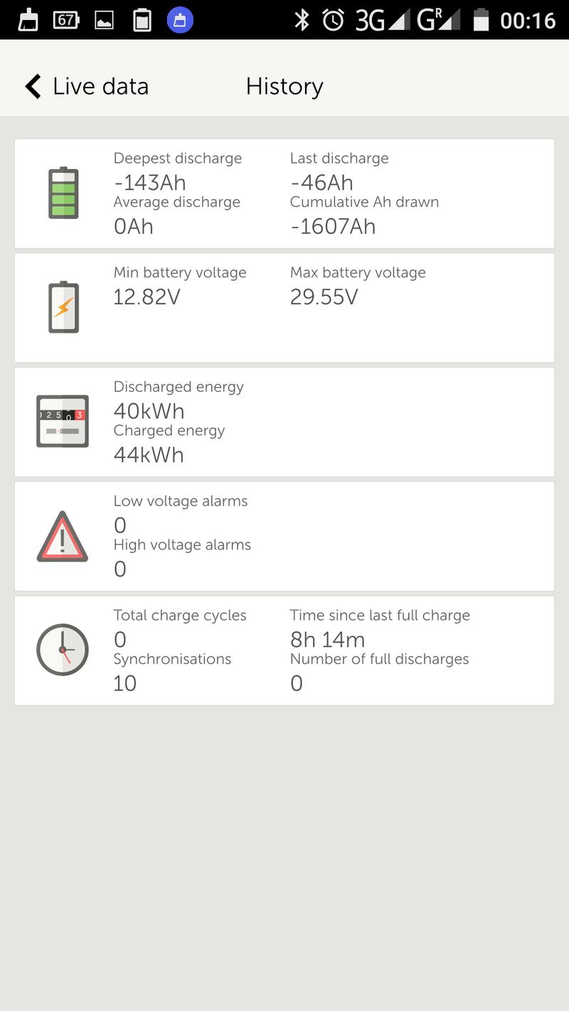 """Passage en mode """"Off-Grid"""" - Déconnecté du réseau électrique - Page 2 Screen12"""