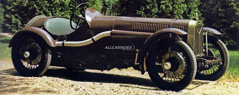 Cyclecar voiturettes et grand sport Les plus belles  1929_d10