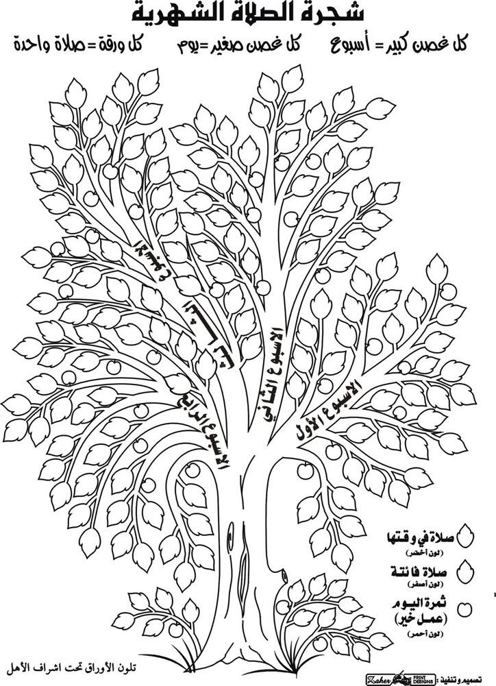 La prière - صلاة  Inarab10