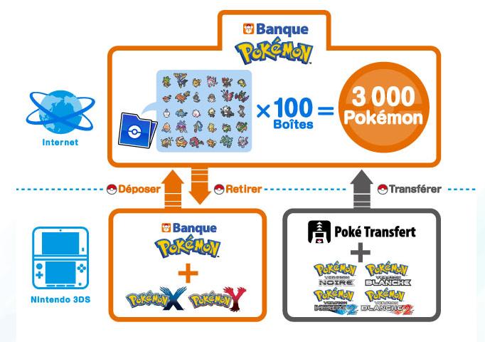 Présentation de la Banque Pokémon Pokeba10