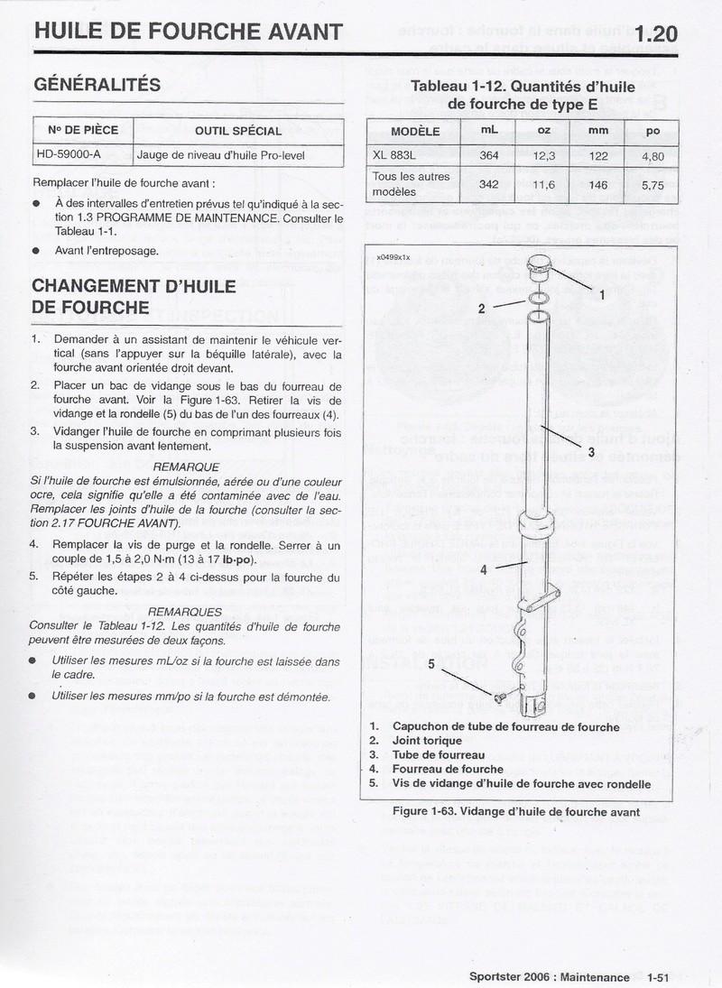 ressorts de fourche  - Page 2 Huile_10
