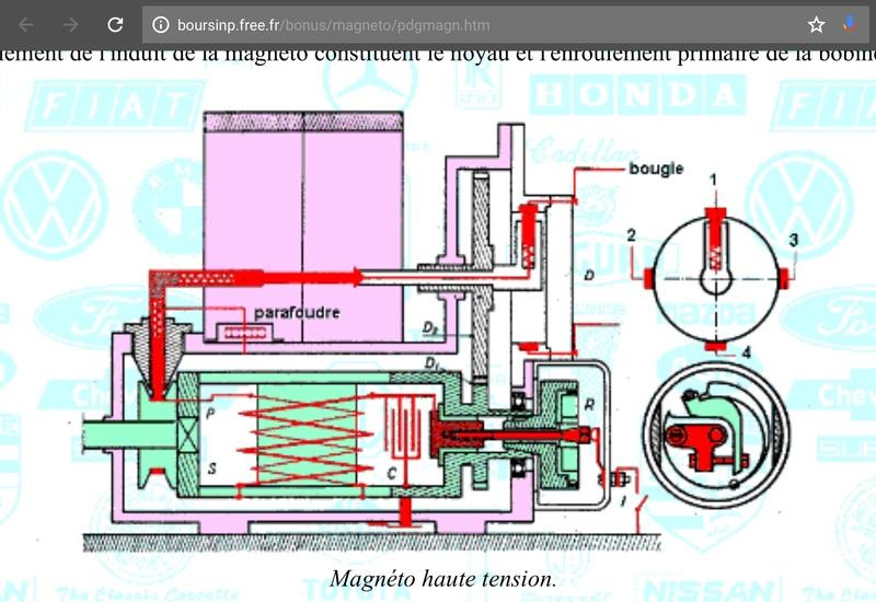 comment regler les vis platinés d'une magneto? Img_2411