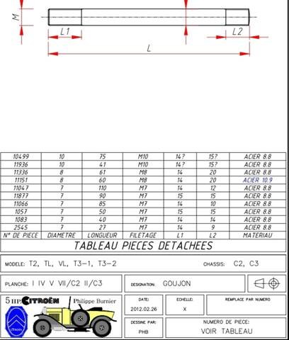Culasse Bloc Passages D Eau Page 5