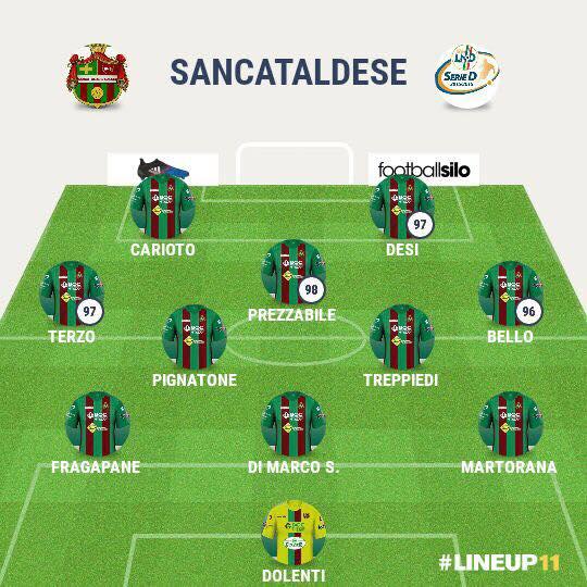 Campionato 26°giornata: SANCATALDESE - palmese 0-2 17155410