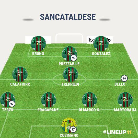 Campionato 31°giornata: SANCATALDESE - citta' di gela 0-3 17883910
