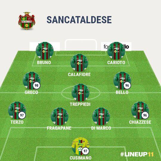 Campionato 32°giornata: sicula leonzio - SANCATALDESE 4-2 18057010