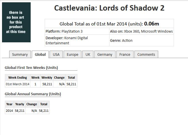 Castlevania Lord of Shadow 2 edition collector - Page 14 Captur20