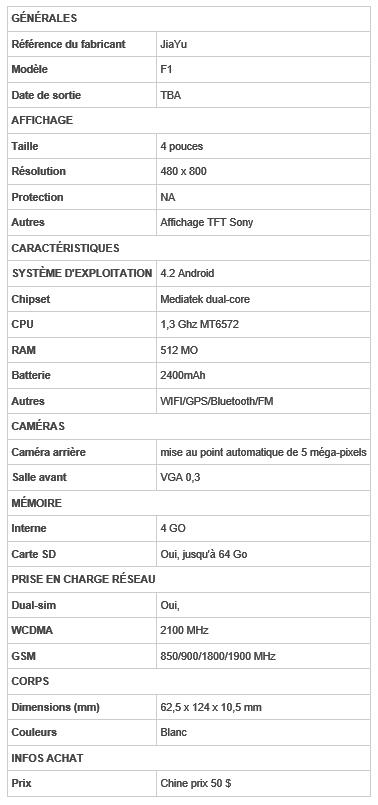 Android JiaYu F1 à 35 € ! Dual Core, 4 pouces WVGA et batterie 2 400 mAh  Captur28
