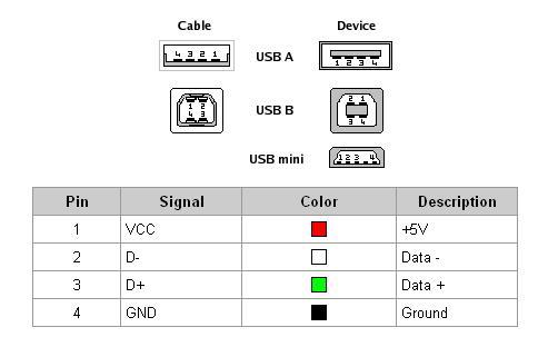 Cavo USB con alimentazione esterna Help Me !!!! - Pagina 4 Con_us10
