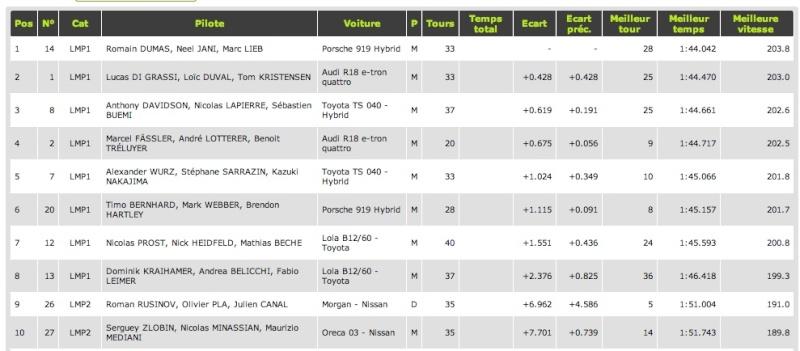 Porsche Francorchamps Days 2014 : 9, 10 & 11 mai - Page 3 Essai_10