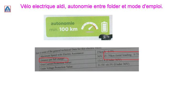 Vélo à assistance électrique (VAE) - Page 2 Output11
