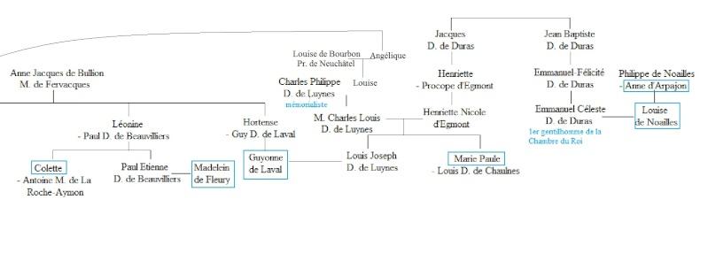 Maison et dames du Palais de la reine Marie-Antoinette Nouvel21