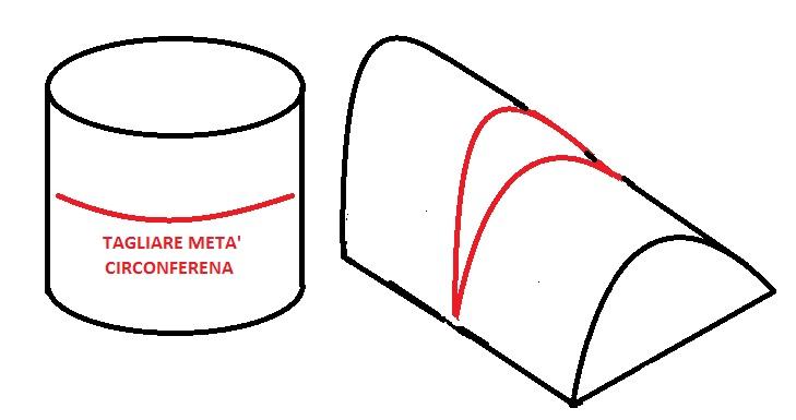RICHIESTA CONSIGLI A 360° PER ATTREZZATURA Lattin10