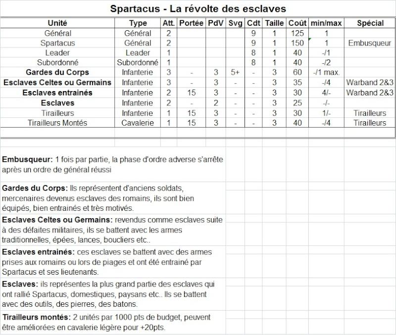 Liste Spartacus Liste_12