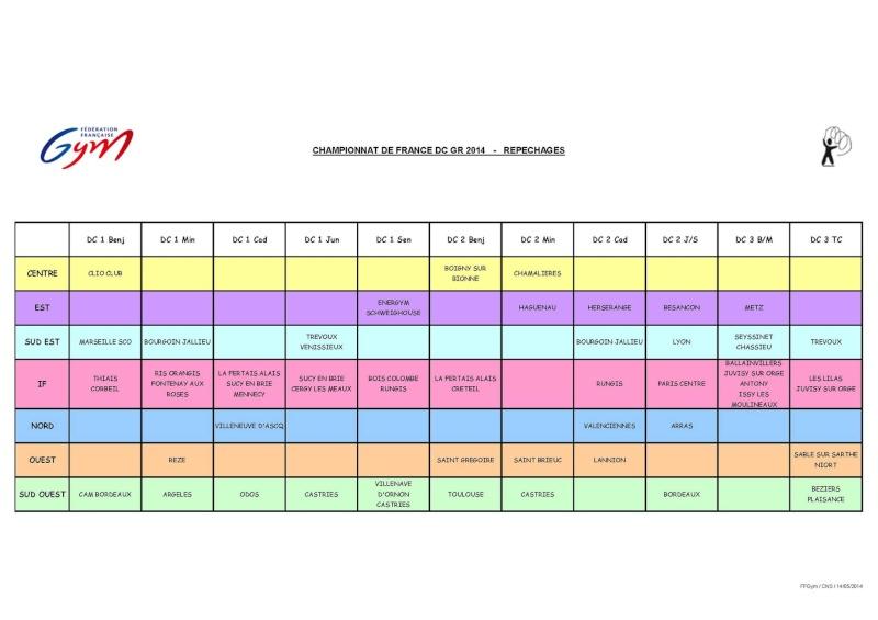 Championnat de France 2014 - DC, Avenir et Villancher - 30 Mai au 01 Juin 2014 - Saint Brieuc - Page 2 10272510