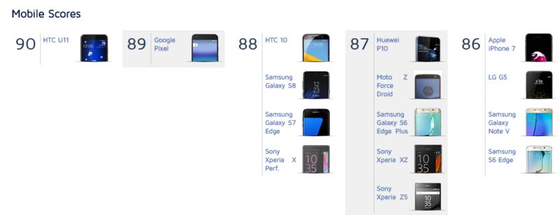 Tag htcu11 sur Génération mobiles - Forum smartphones & tablettes Captur13