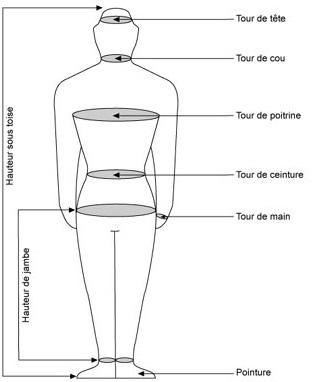 Les tailles-pointures. Visu_p10