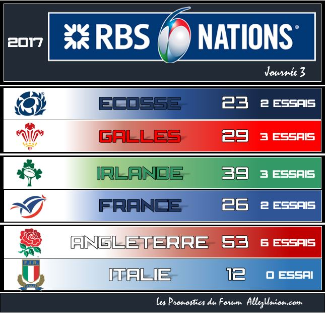 PRONOS 6 NATIONS : J3 6_nati10