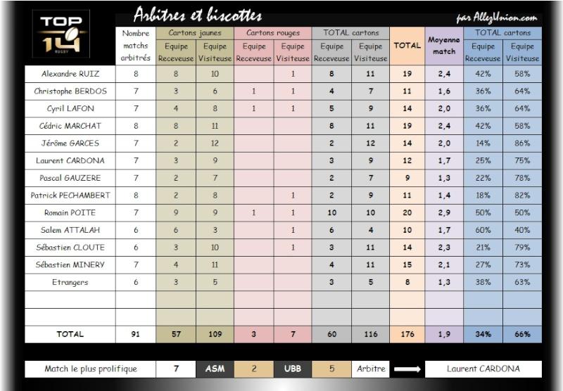 ARBITRES & BISCOTTES Arbitr12