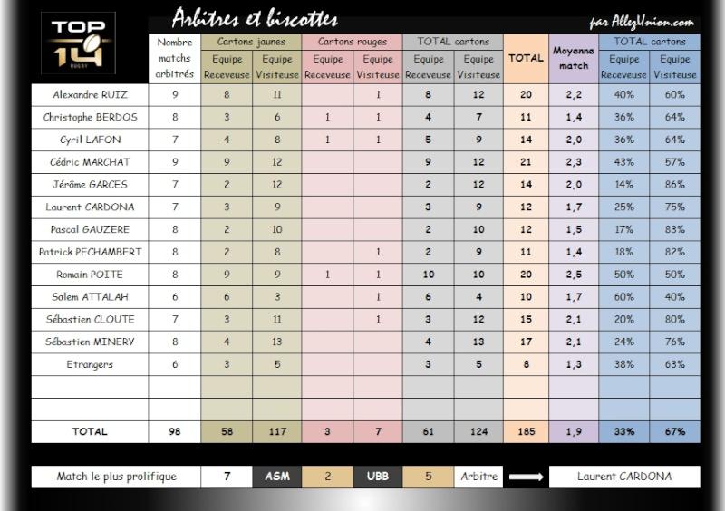 ARBITRES & BISCOTTES Arbitr15