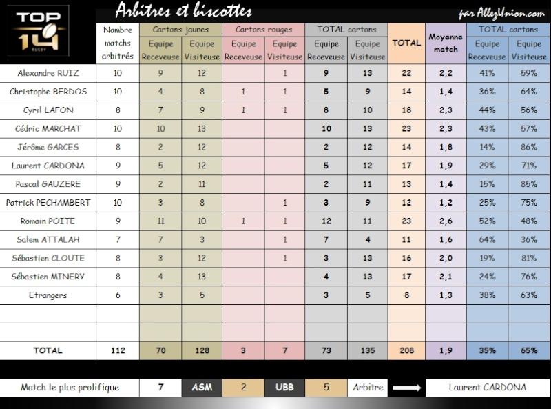 ARBITRES & BISCOTTES Arbitr19