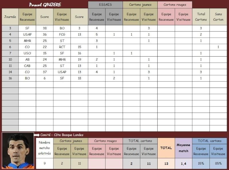 TOP14 - 18eme journée : UBB / GRENOBLE Fiche_10