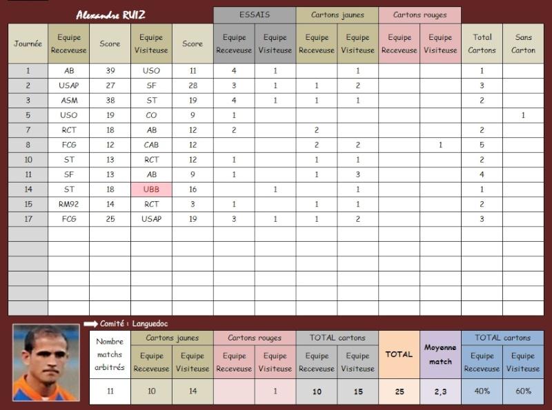 TOP 14 - 19ème journée : Oyonnax / UBB - Page 2 Fiche_11