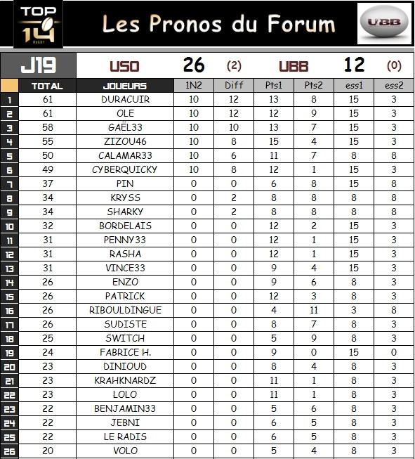 PRONOS 2013/2014 . USO - UBB - Page 3 J1912