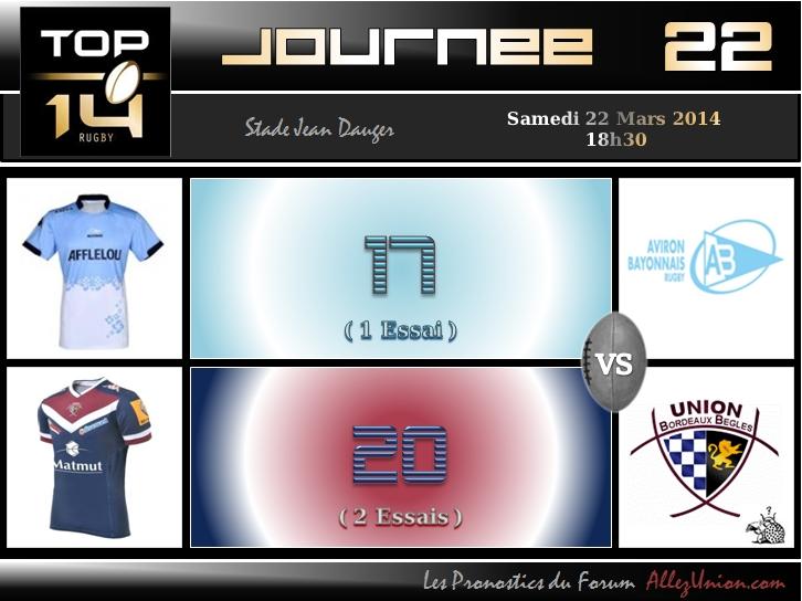 PRONOS 2013/2014 . AB - UBB J2210