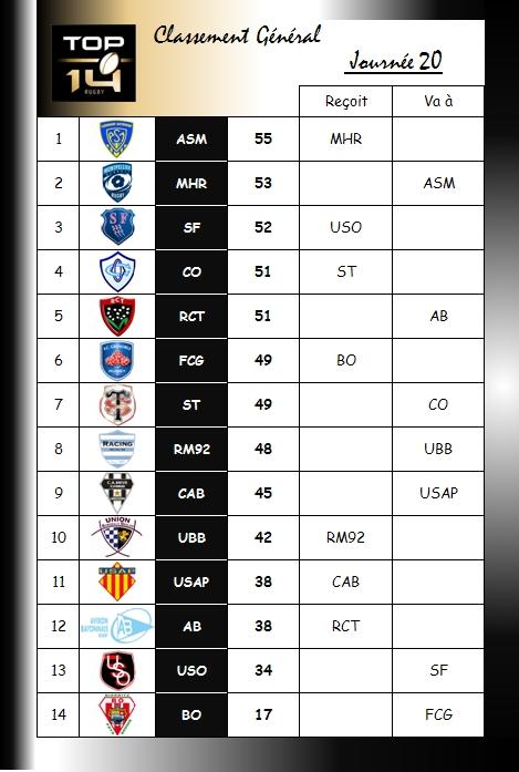 TOP 14 - 20ème journée : UBB / Métro Racing Journa13