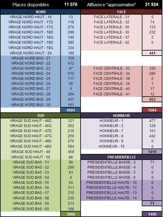 TOP 14 - 23ème journée : UBB / USAP  - Page 2 Places22