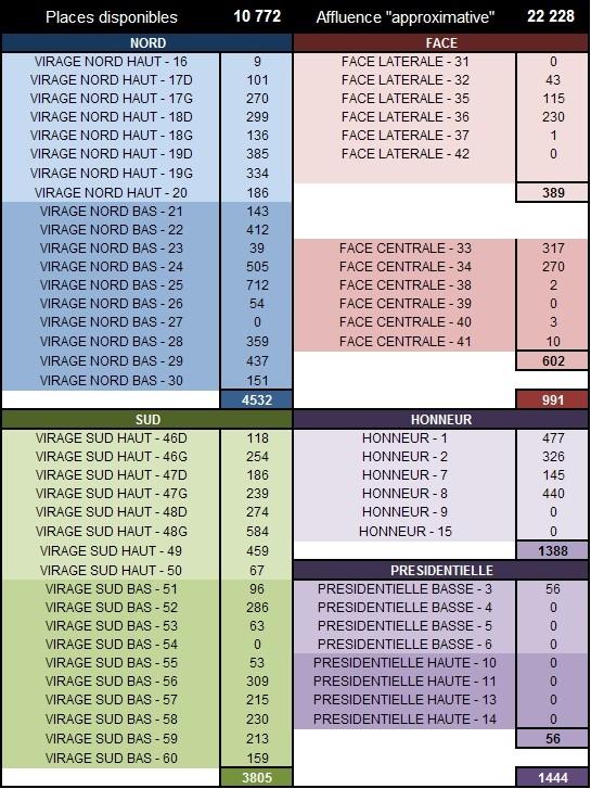 TOP 14 - 23ème journée : UBB / USAP  - Page 2 Places23