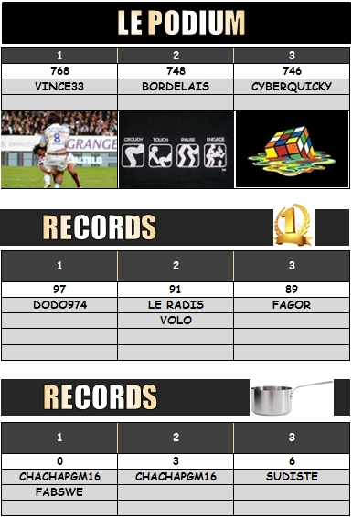 PRONO 2013/2014 . BO - UBB - Page 3 Podium14