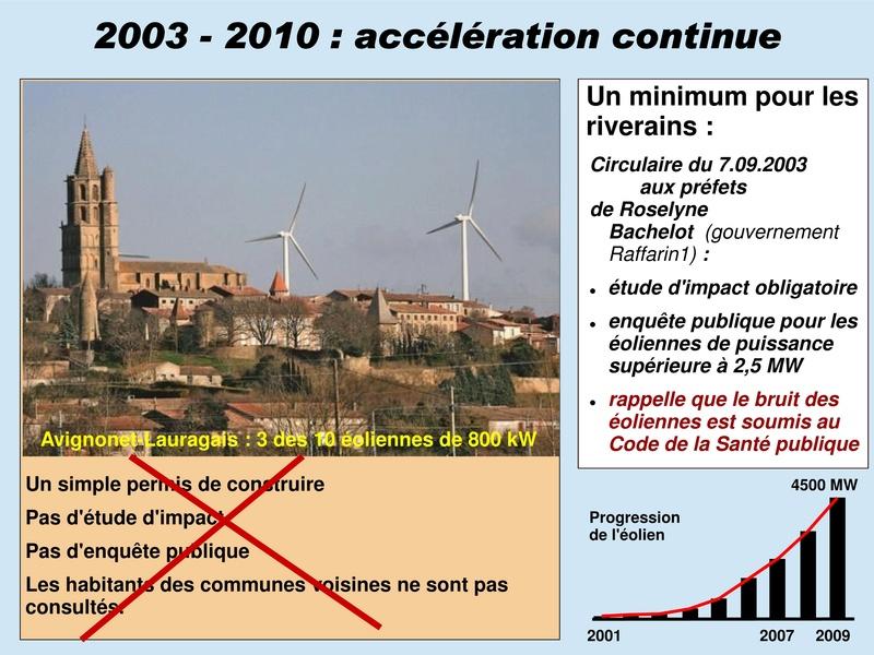 Éolien : l'État, les lois et la réglementation protègent-t-ils le citoyen ? 1011