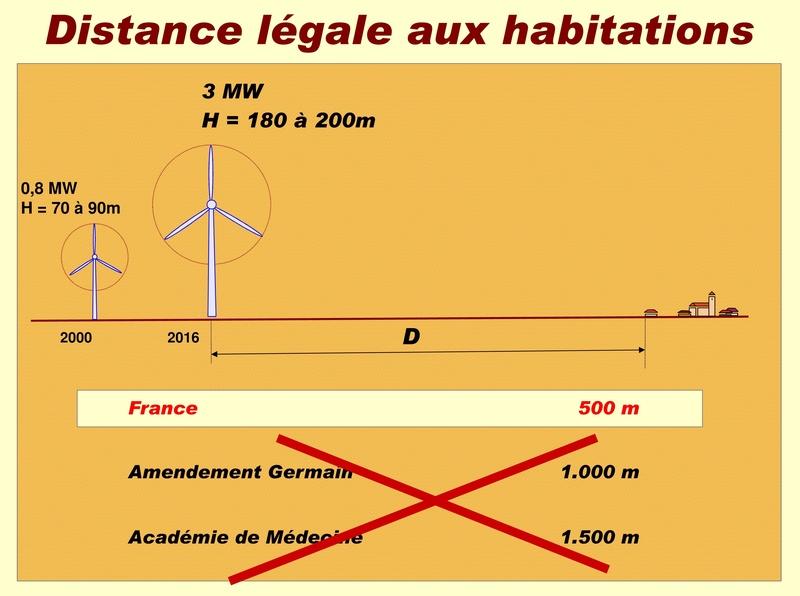Éolien : l'État, les lois et la réglementation protègent-t-ils le citoyen ? 2110