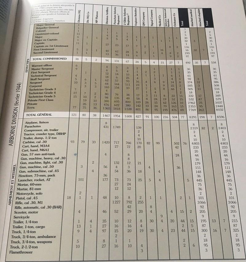 usm1 a1 la voilà - Page 2 Fullsi15
