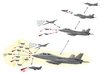industrie militaire dans le monde  - Page 7 6047