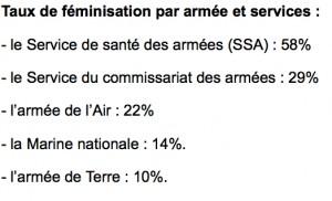 Armée Française / French Armed Forces - Page 39 6846