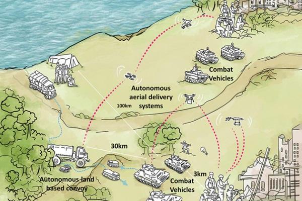 Armée Britannique/British Armed Forces - Page 5 7263