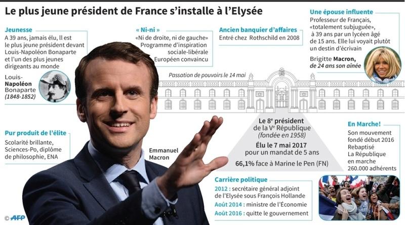 Actualités Françaises - Page 39 8853