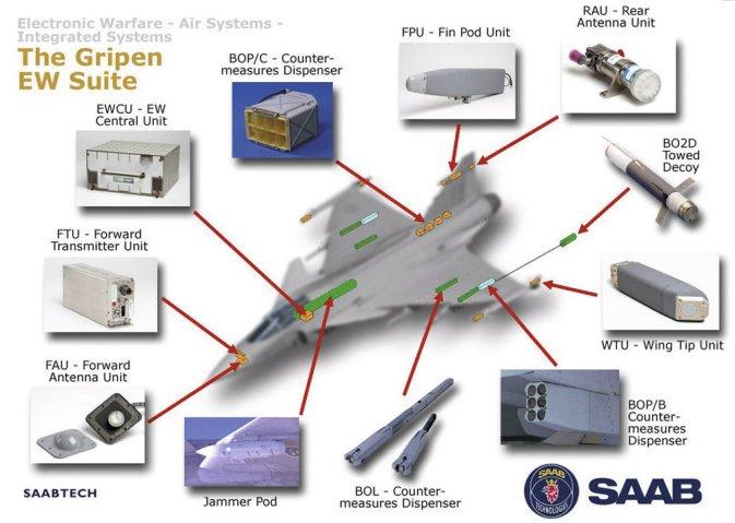 Saab: présentation du futur Gripen - Page 3 8856