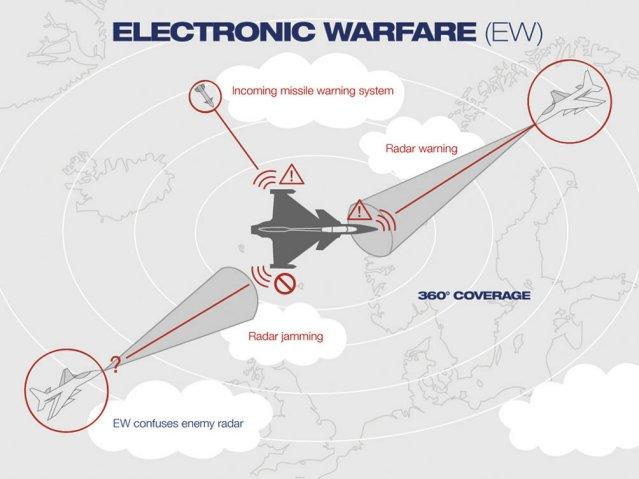 Saab: présentation du futur Gripen - Page 3 8954